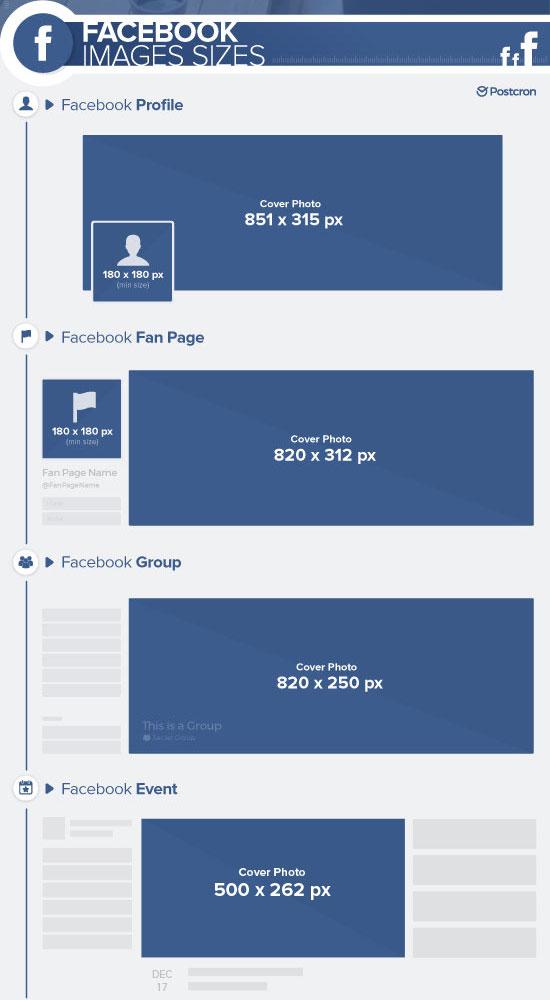 Redes Sociais – Medidas a usar 2017